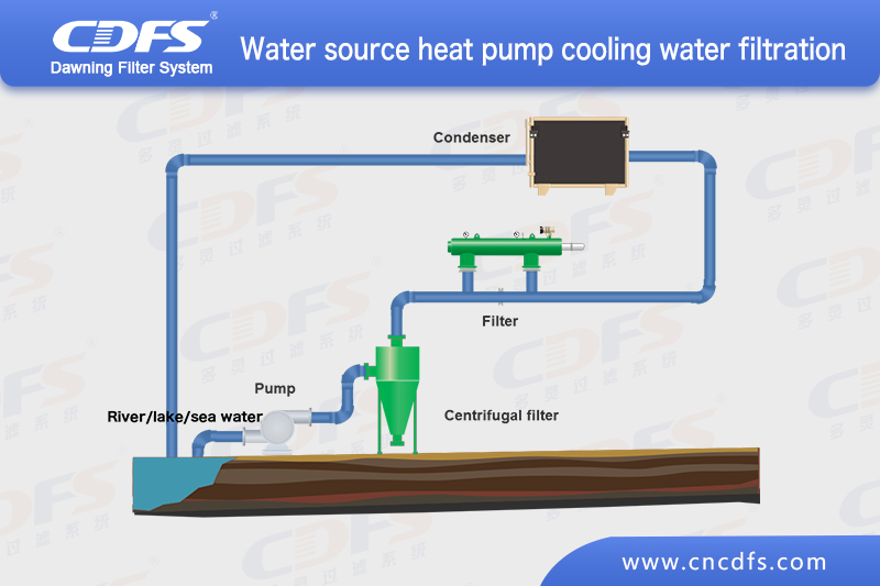 SWHP(water source heat pump system)