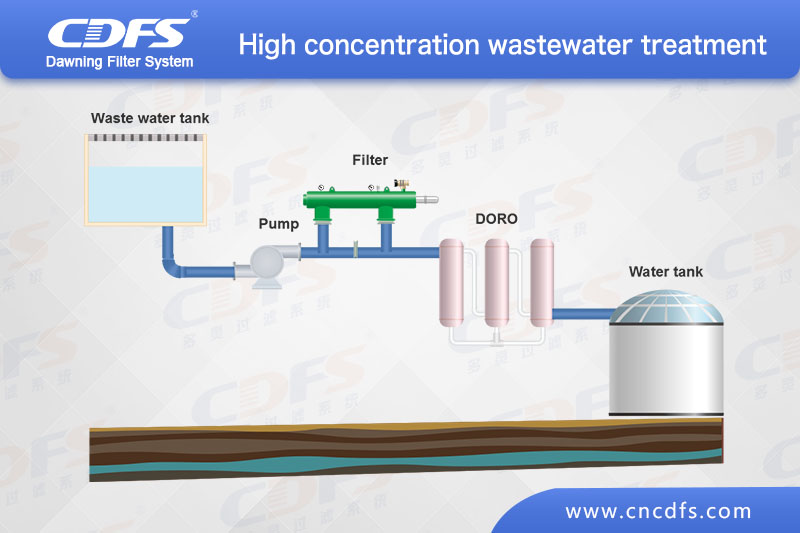 High concentration wastewater treatment