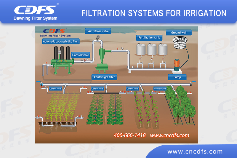Agricultural irrigation head filtration system